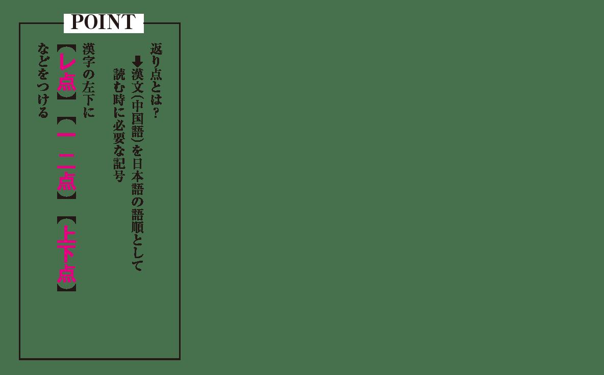 高校漢文 1章2 POINTの図