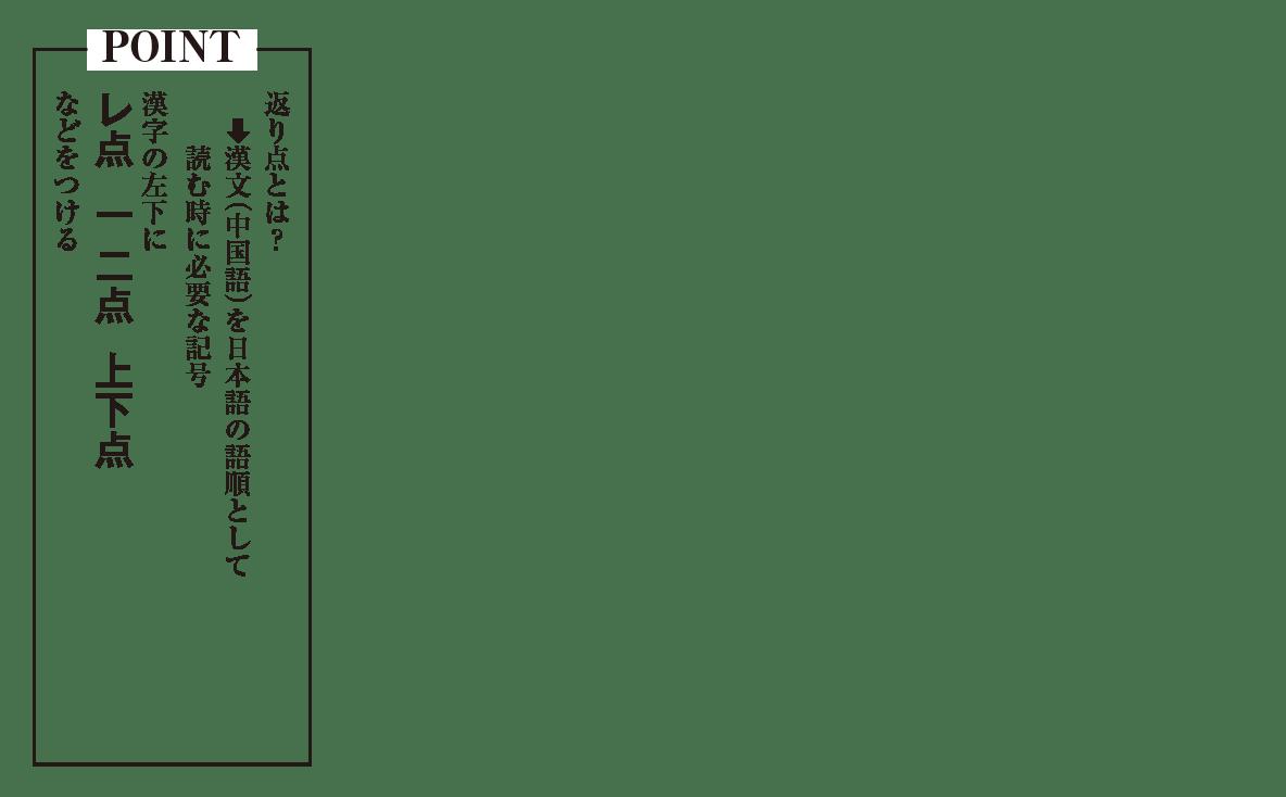 高校漢文 1章3 POINTの図