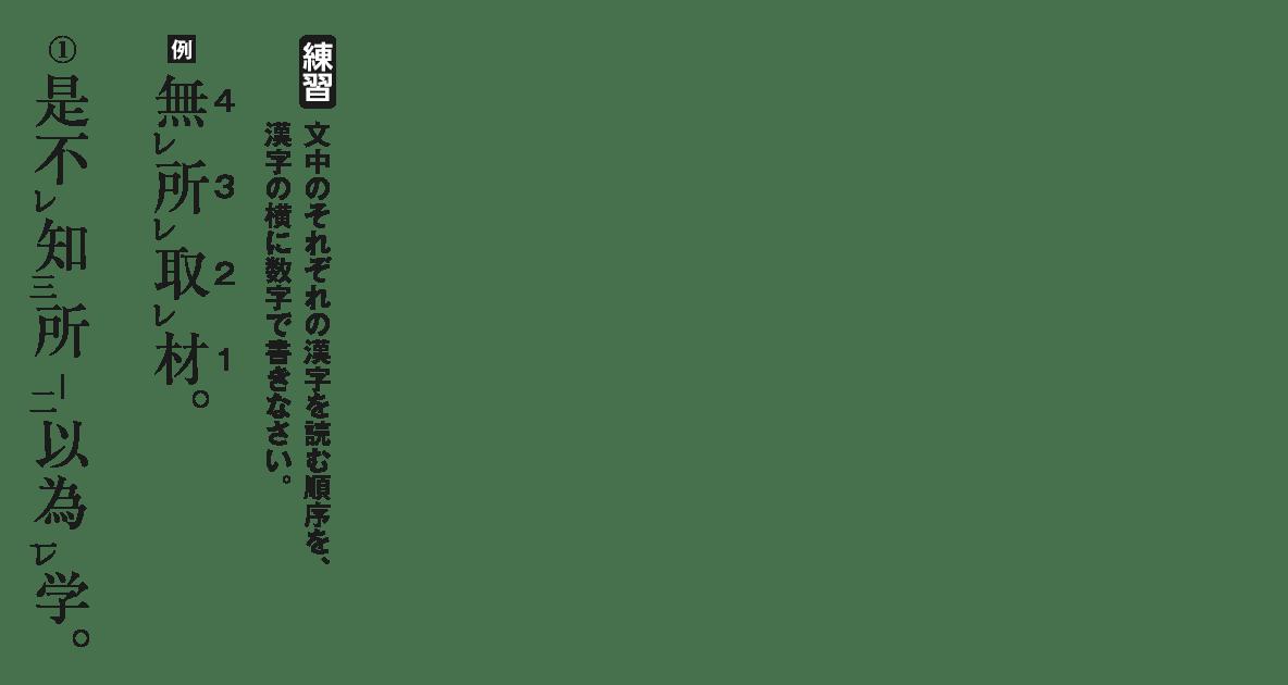 高校漢文 1章3 キャプチャ123301参照(答え無し)