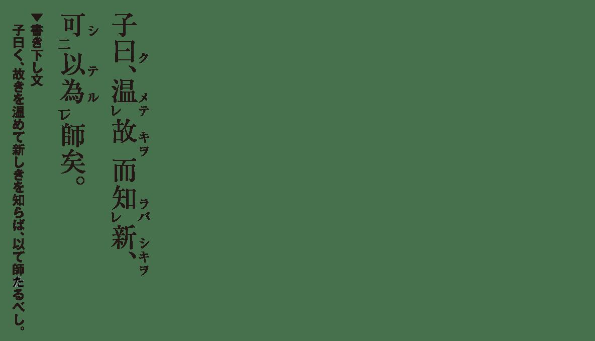 キャプチャ134202参照(書き下し文の「為る」を「たる」に修正してください)