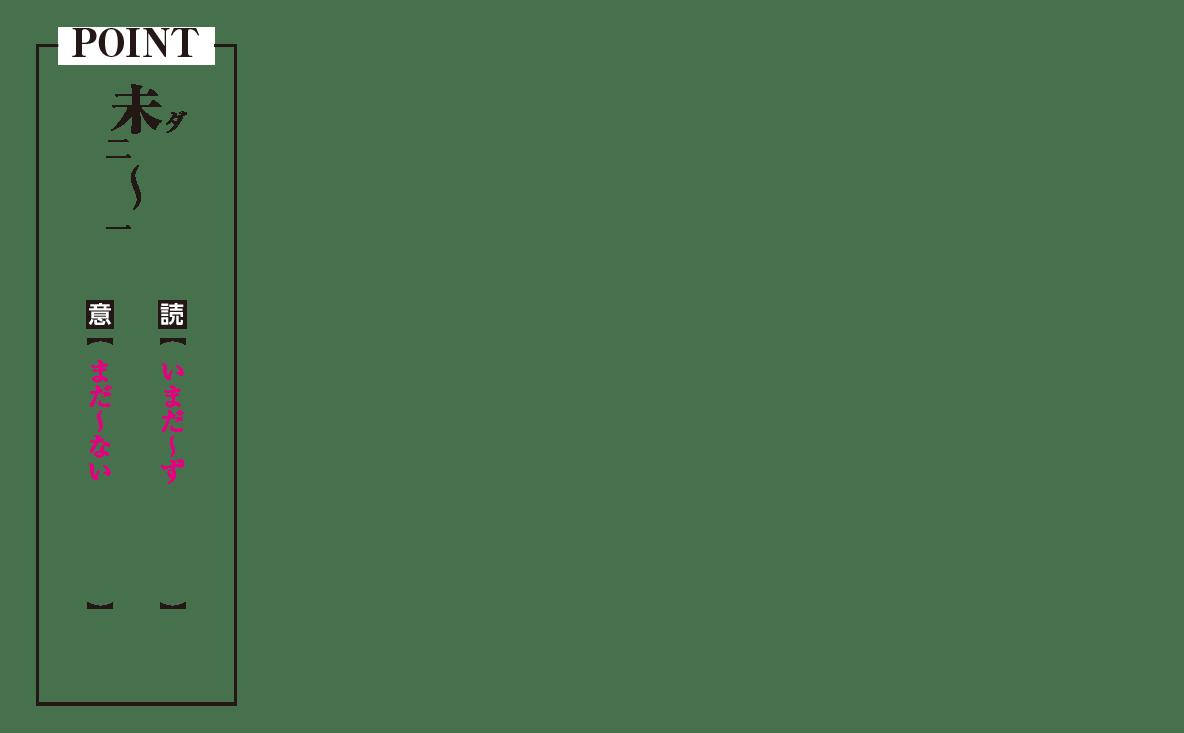 高校漢文 2章1 POINTの図