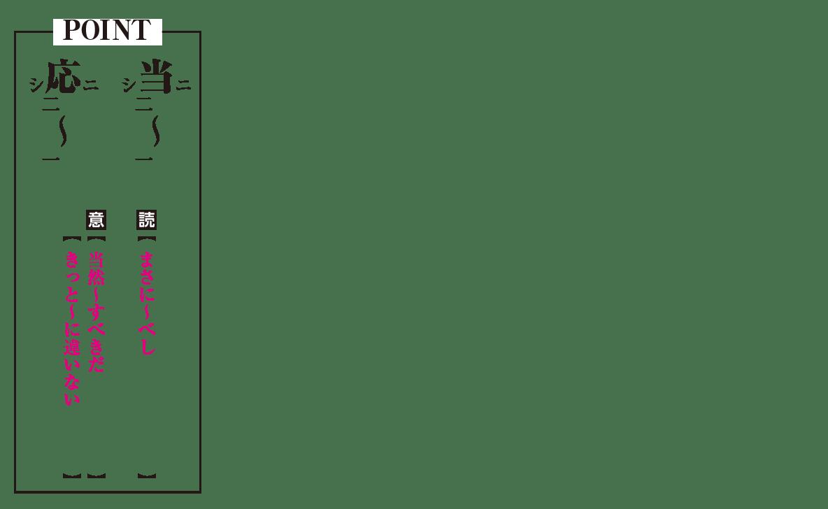高校漢文 2章3 POINTの図