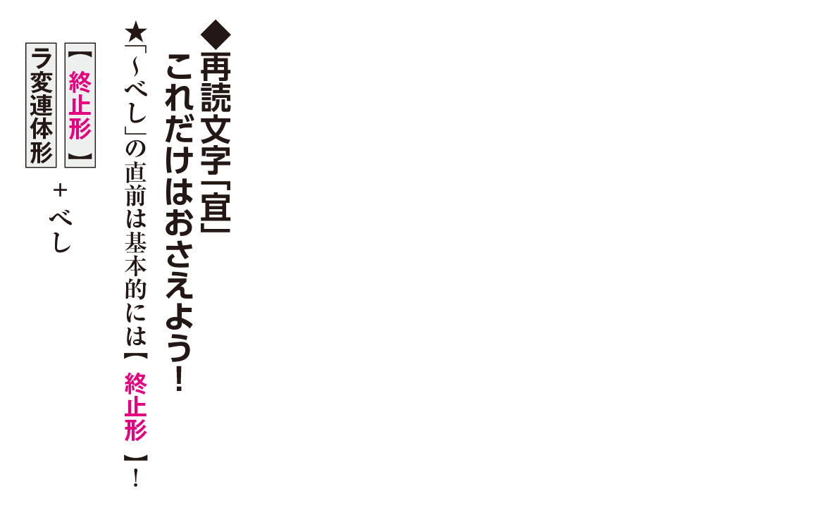 高校漢文 2章5 image01