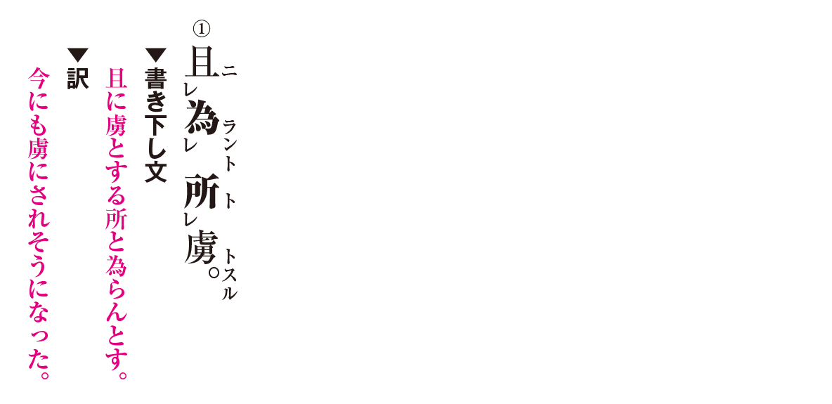 高校漢文 4章2 練習① 答え有り