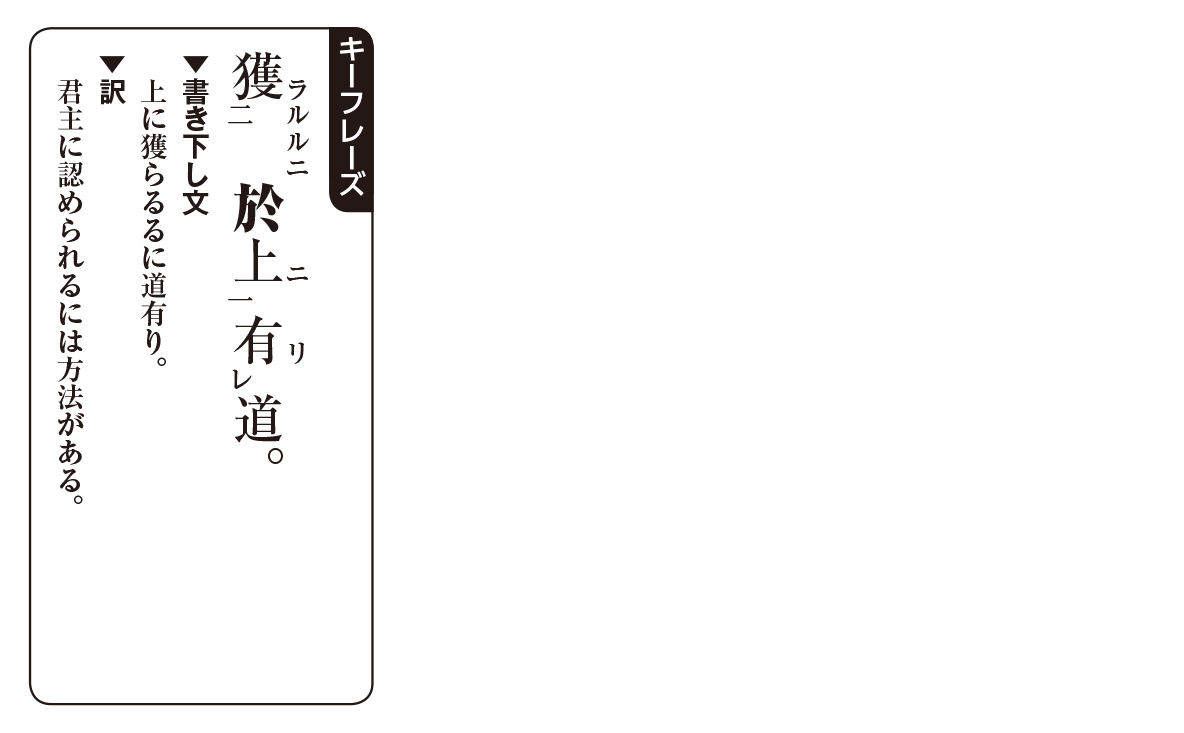高校漢文 4章1 キーフレーズ