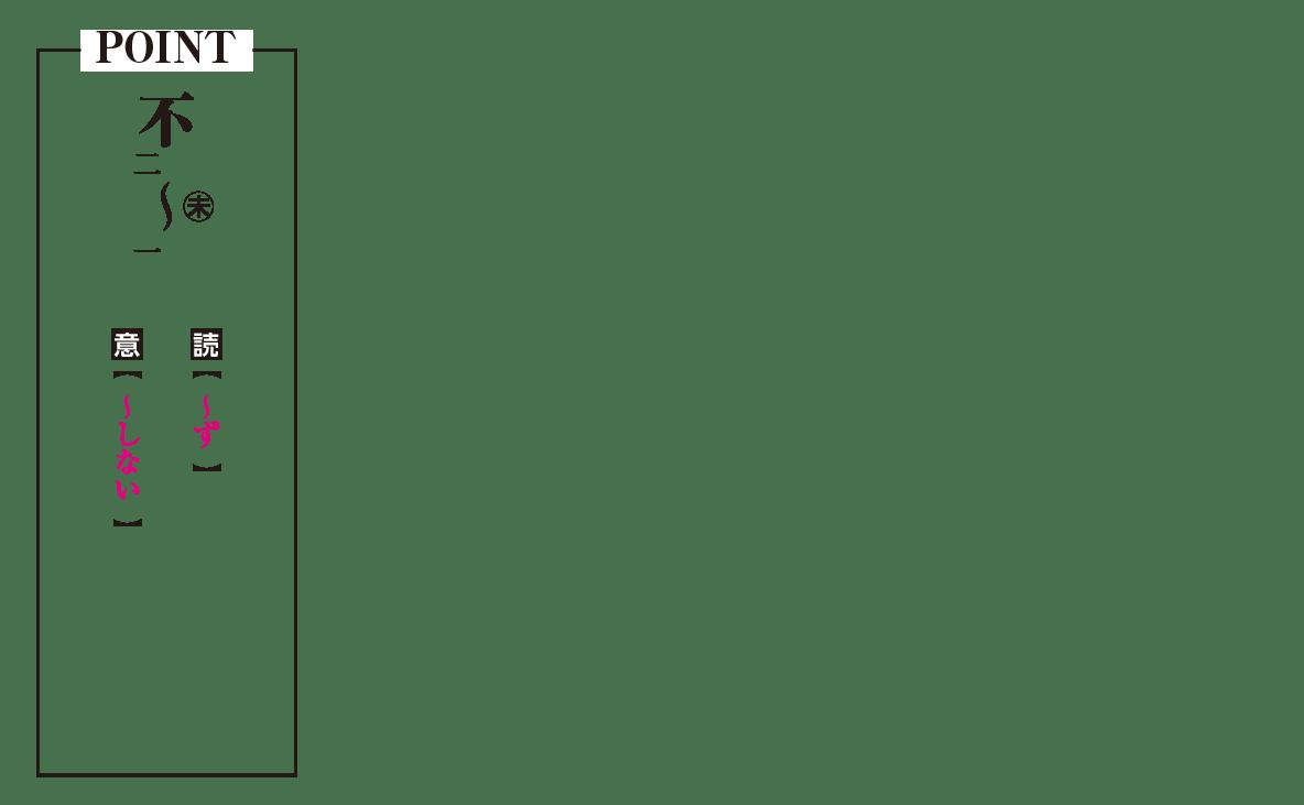 高校漢文 5章1 POINTの図