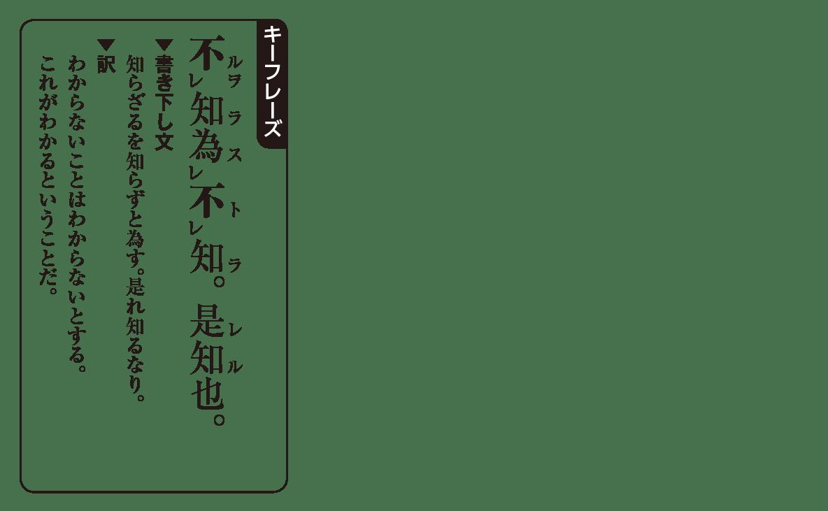 高校漢文 5章1 キーフレーズ
