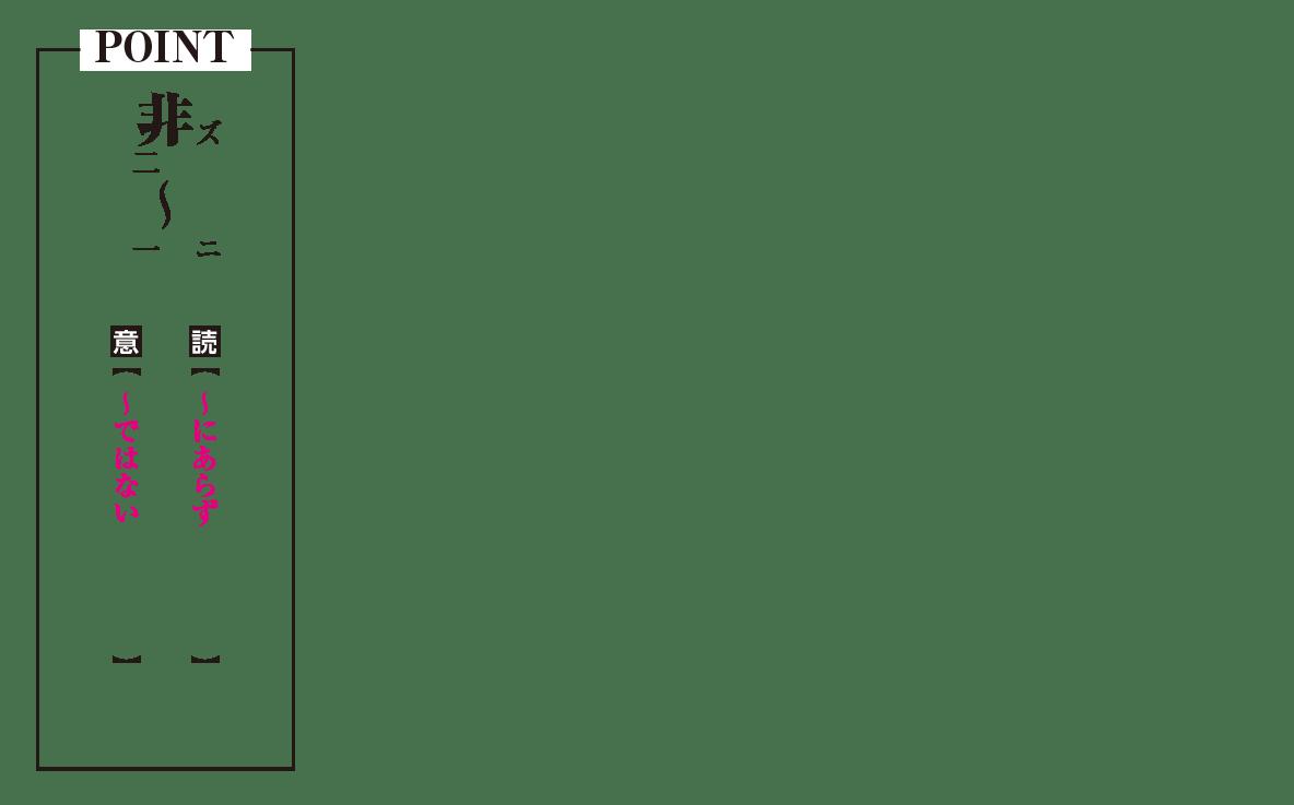 高校漢文 5章2 POINTの図