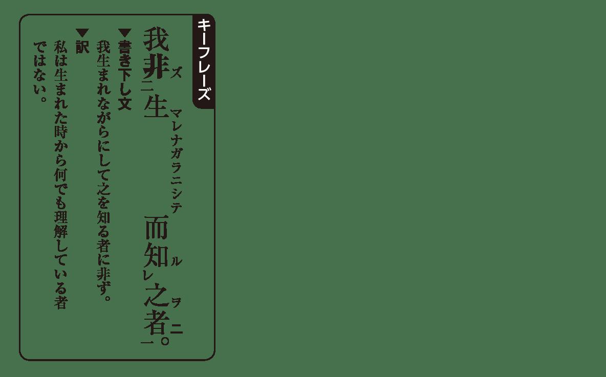 高校漢文 5章2 キーフレーズ
