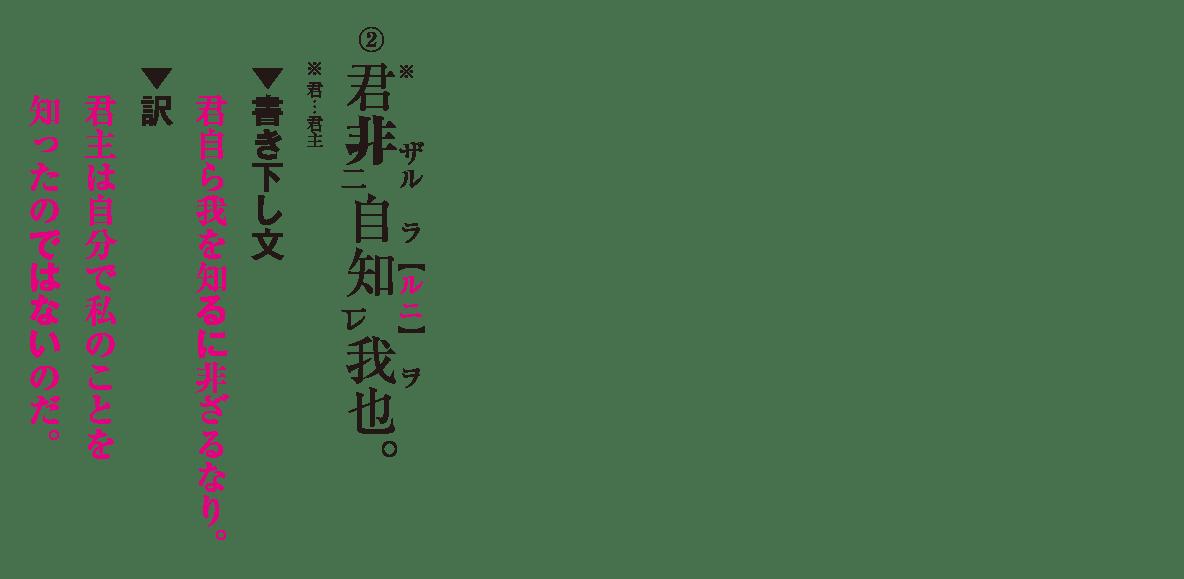 高校漢文 5章2 練習② 答え有り