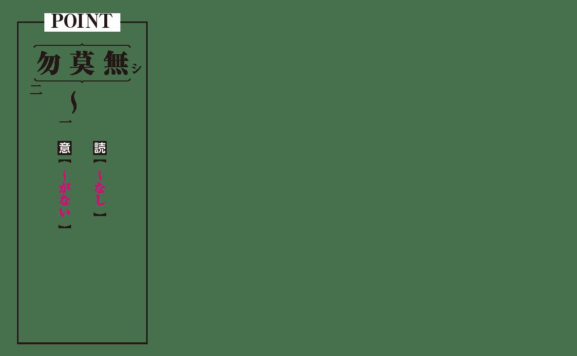 高校漢文 5章3 POINTの図