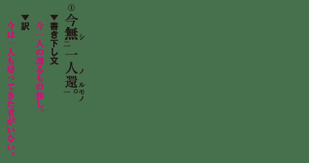 高校漢文 5章3 練習① 答え有り