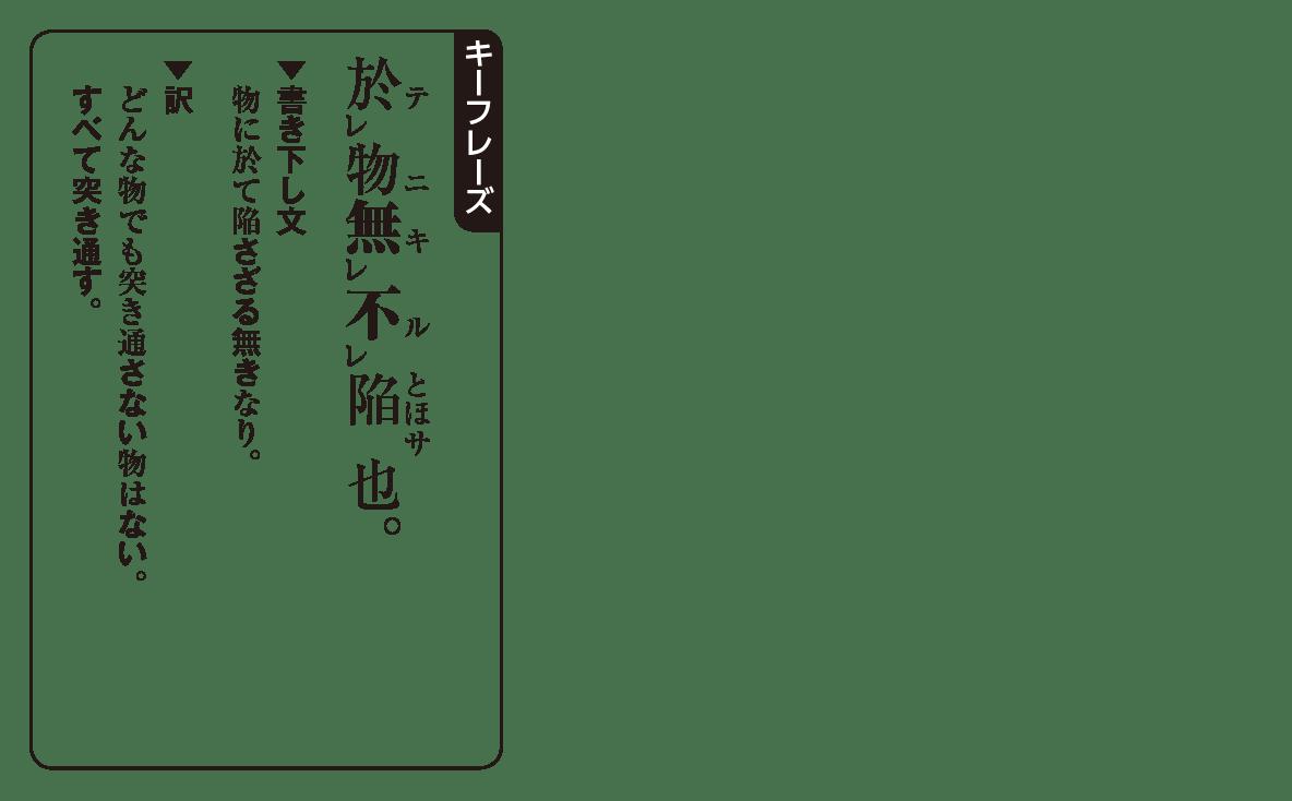 高校漢文 5章4 キーフレーズ