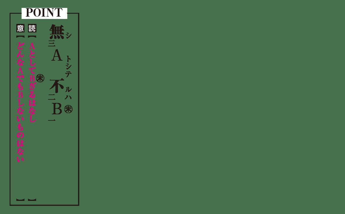 高校漢文 5章5 POINTの図