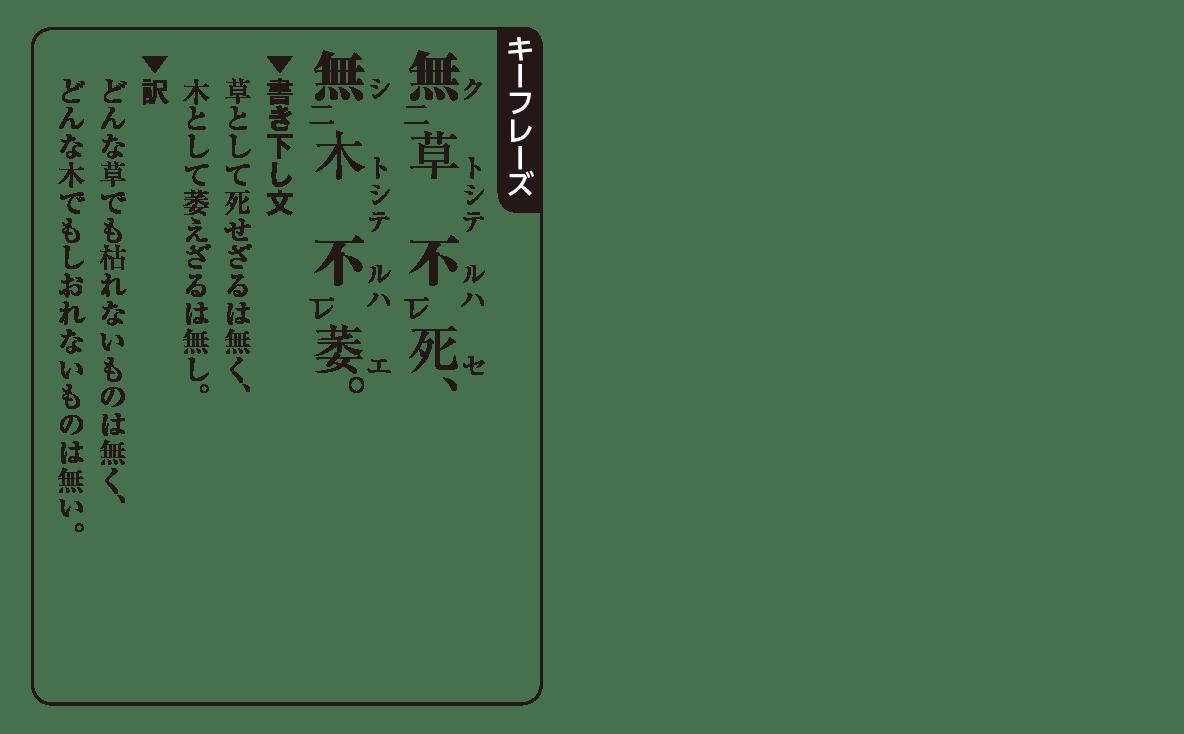 高校漢文 5章5 キーフレーズ