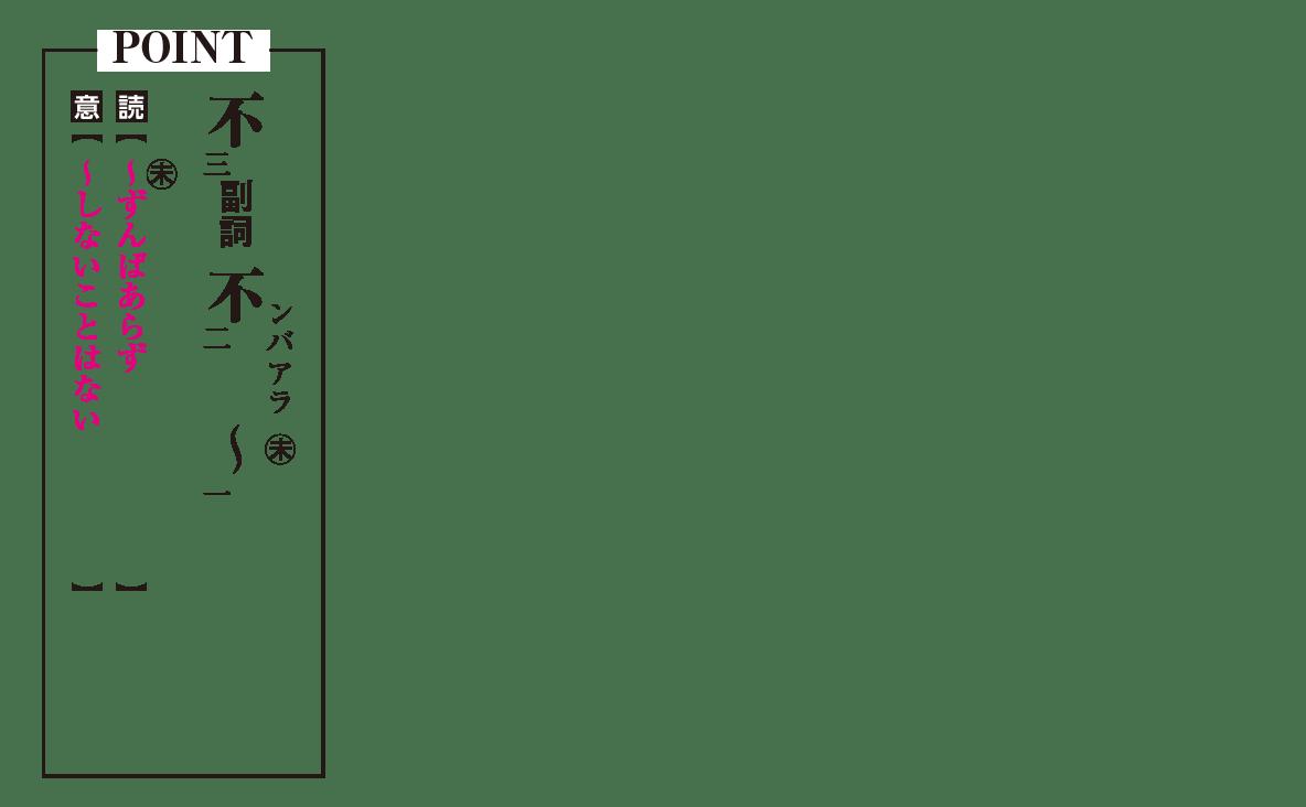 高校漢文 5章6 POINTの図