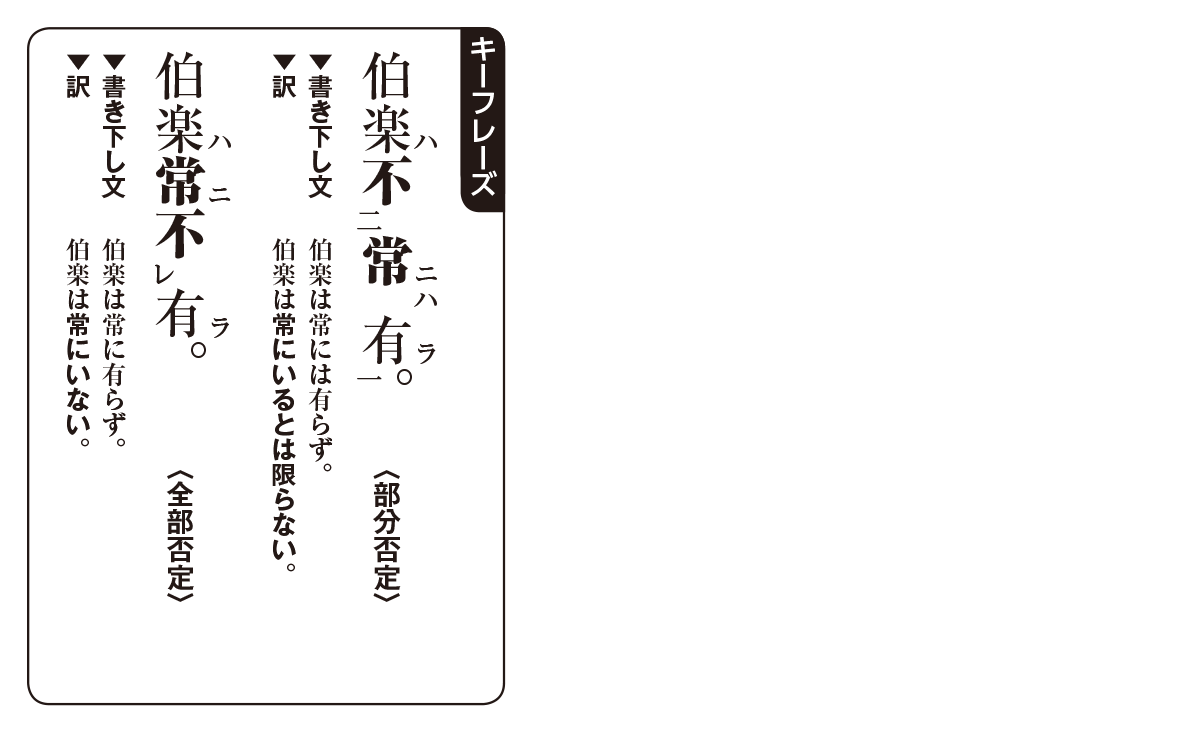 高校漢文 5章7 キーフレーズ