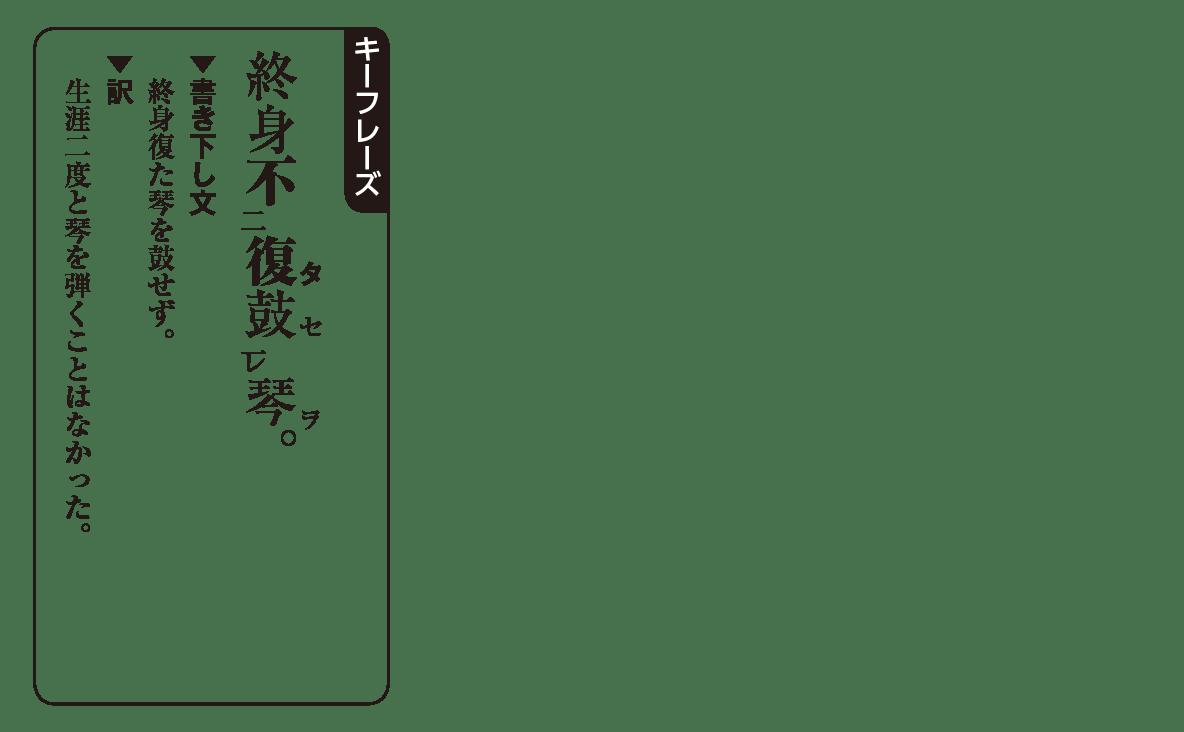 高校漢文 5章8 キーフレーズ