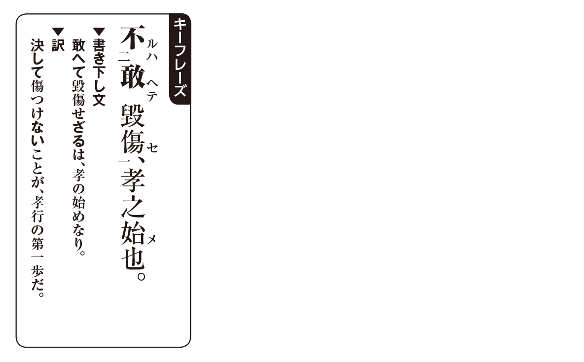 高校漢文 5章9 キーフレーズ
