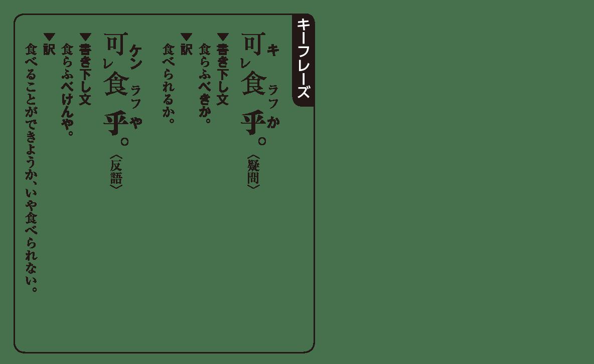 高校漢文 6章2 キーフレーズ