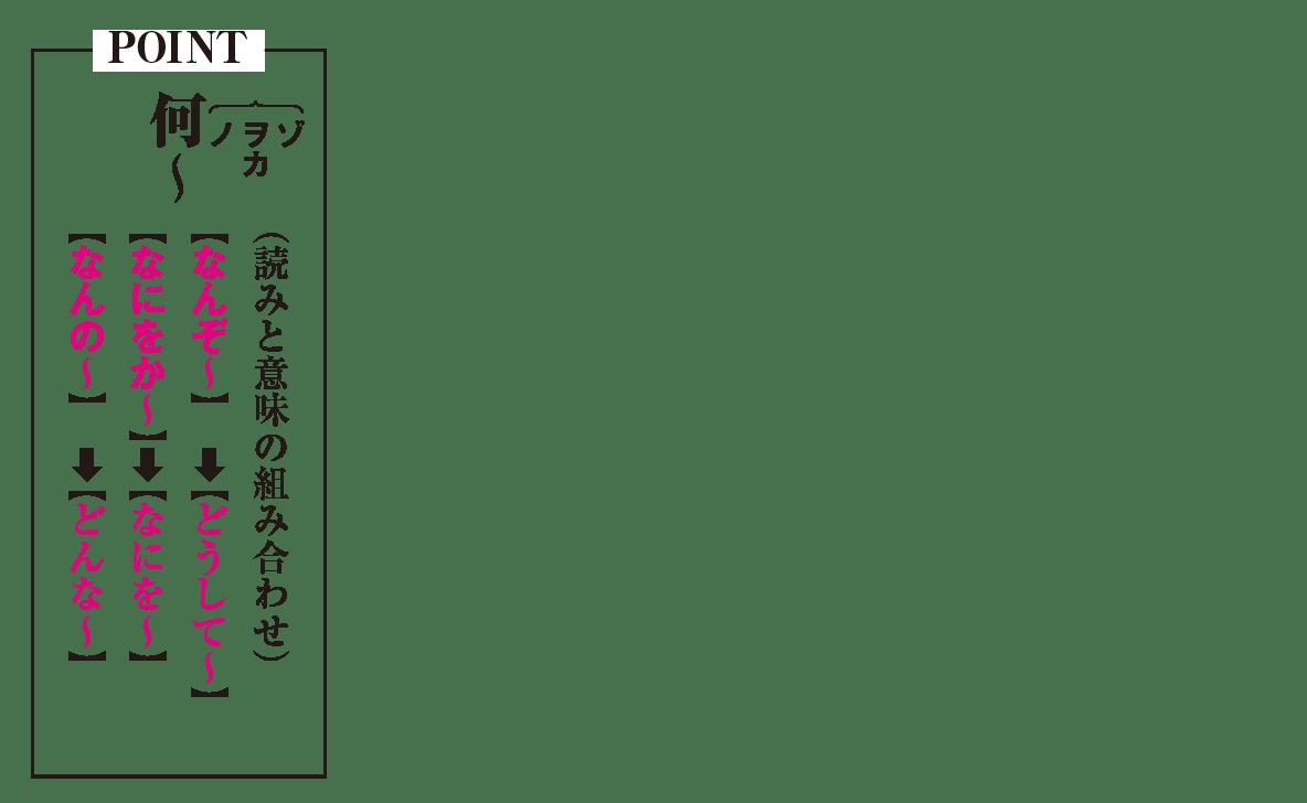 高校漢文 6章3 POINTの図