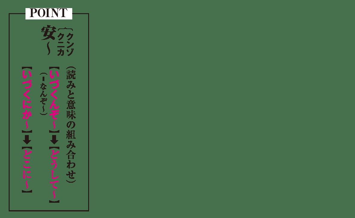 高校漢文 6章4 POINTの図