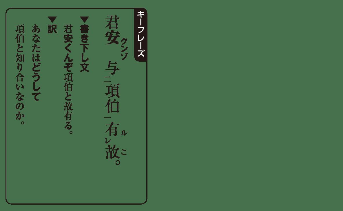 高校漢文 6章4 キーフレーズ
