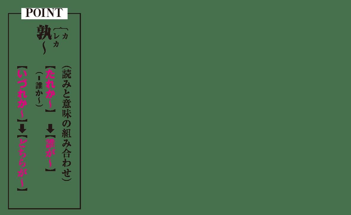 高校漢文 6章5 POINTの図
