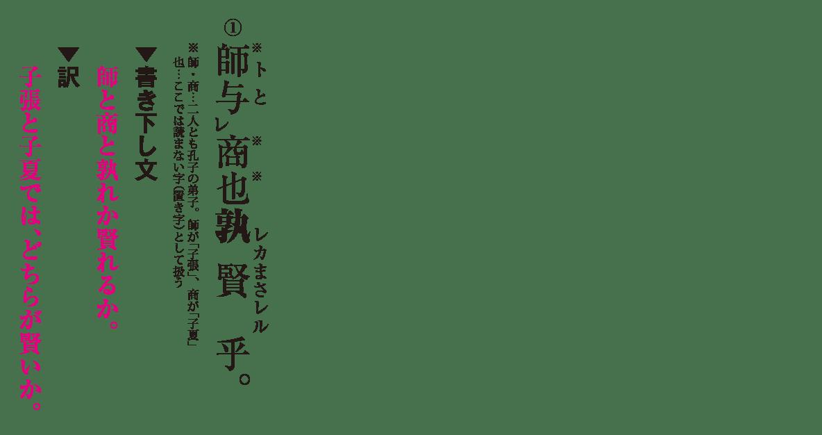 高校漢文 6章5 練習① 答え有り