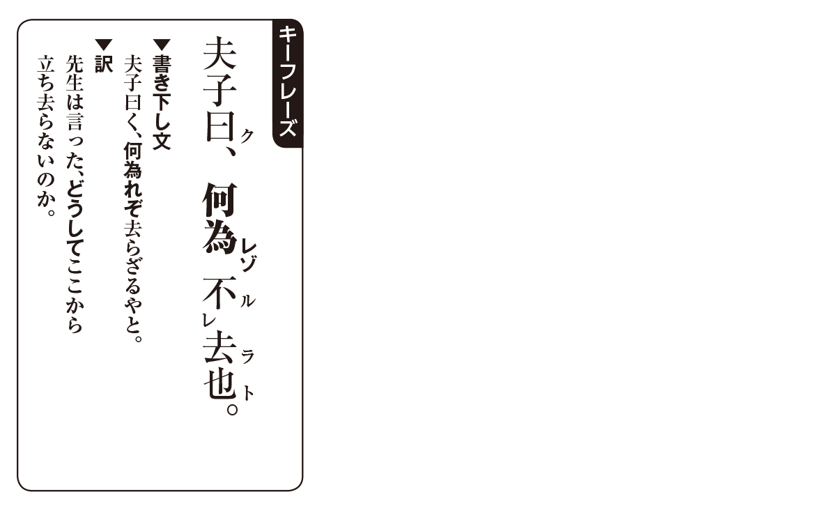 高校漢文 6章6 キーフレーズ