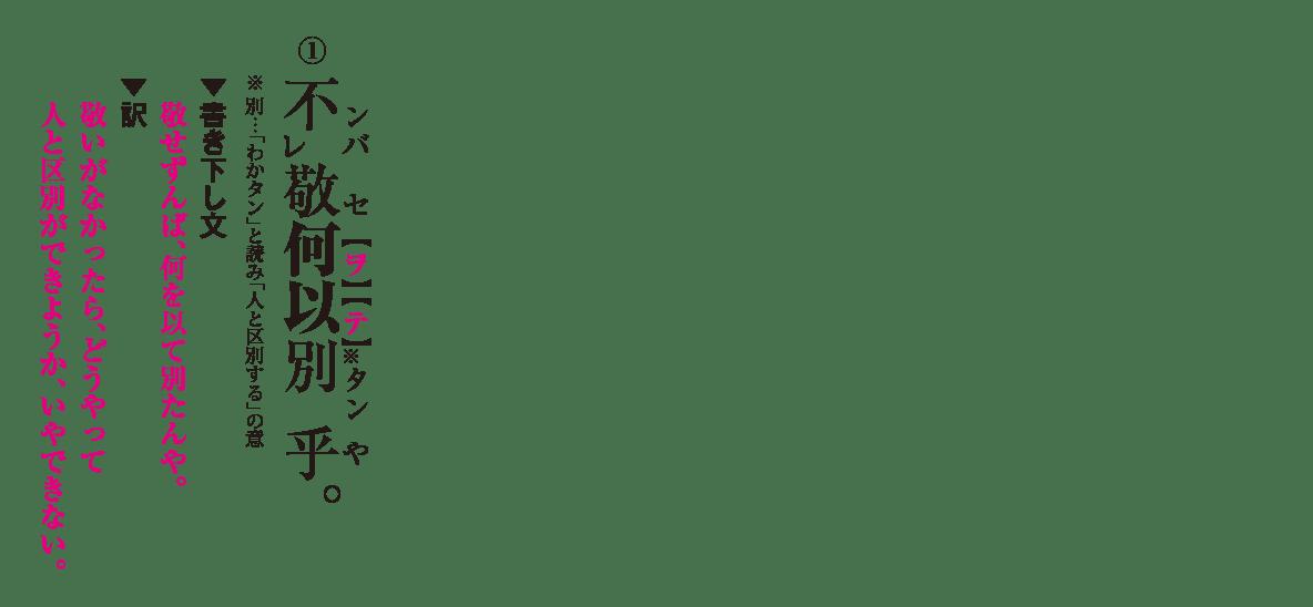 高校漢文 6章6 練習① 答え有り
