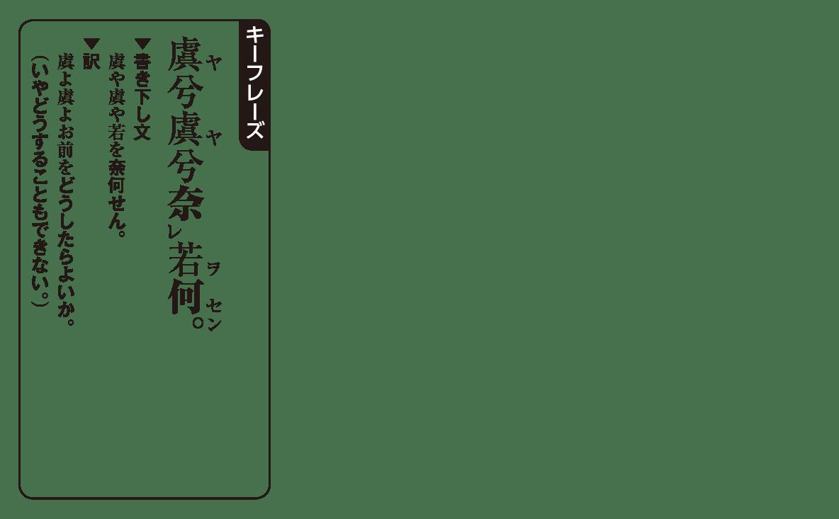 高校漢文 6章7 キーフレーズ