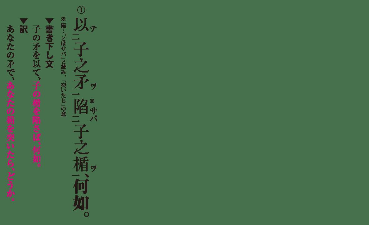 高校漢文 6章7 練習① 答え有り