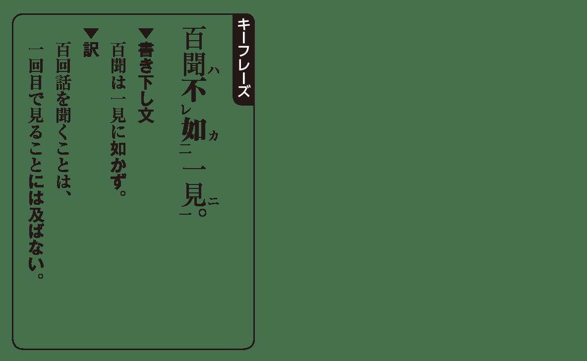 高校漢文 7章1 キーフレーズ