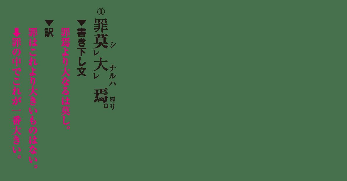 高校漢文 7章2 練習① 答え有り