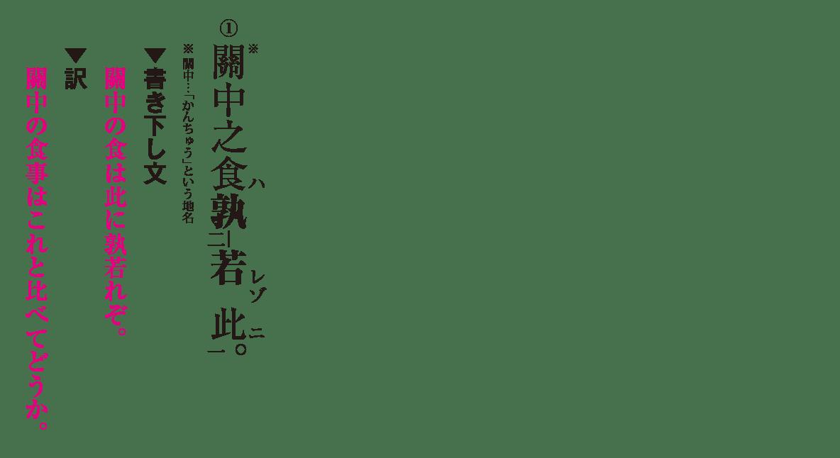 高校漢文 7章3 練習① 答え有り