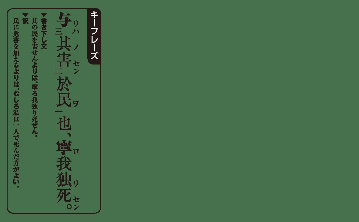 高校漢文 7章4 キーフレーズ