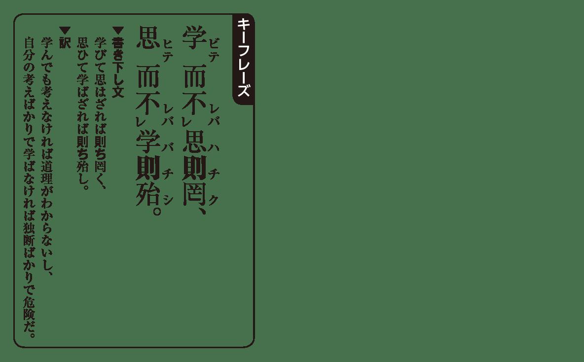 高校漢文 8章1 キーフレーズ