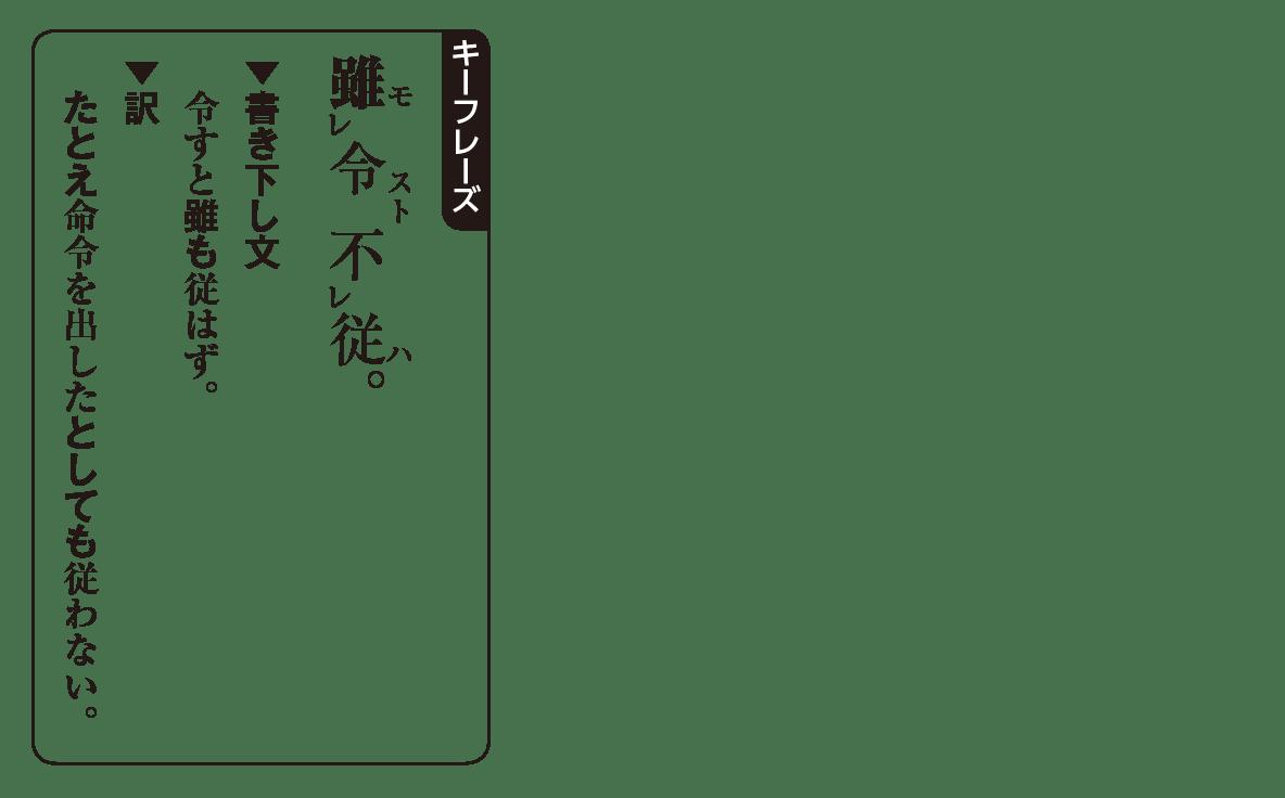 高校漢文 8章2 キーフレーズ
