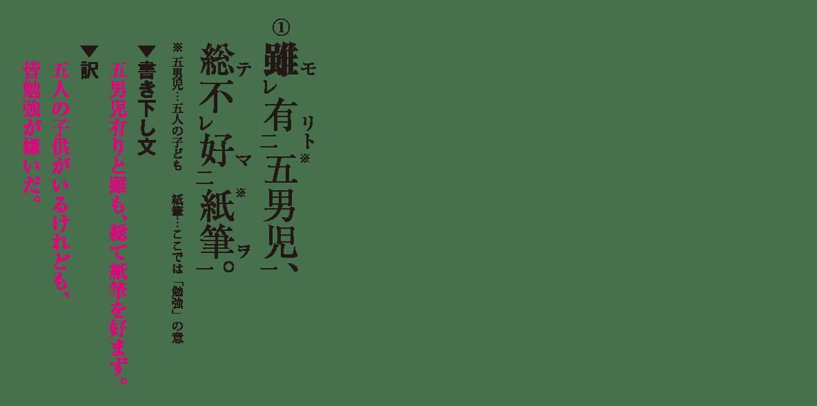高校漢文 8章2 練習① 答え有り