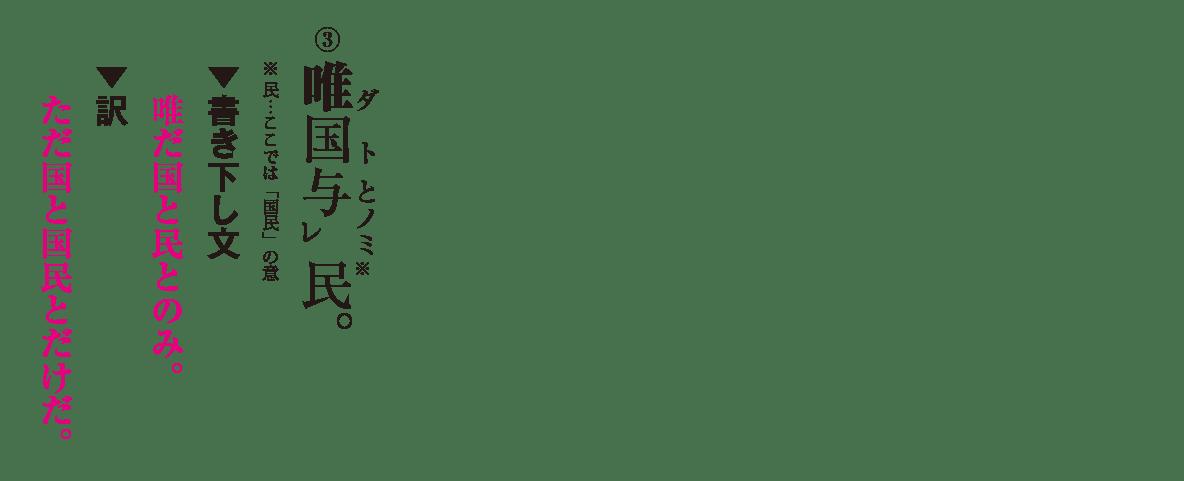 高校漢文 9章1 練習③ 答え有り