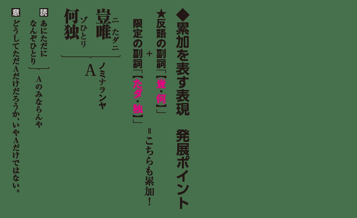 テキスト左上、◇累加を表す表現~/画像参照