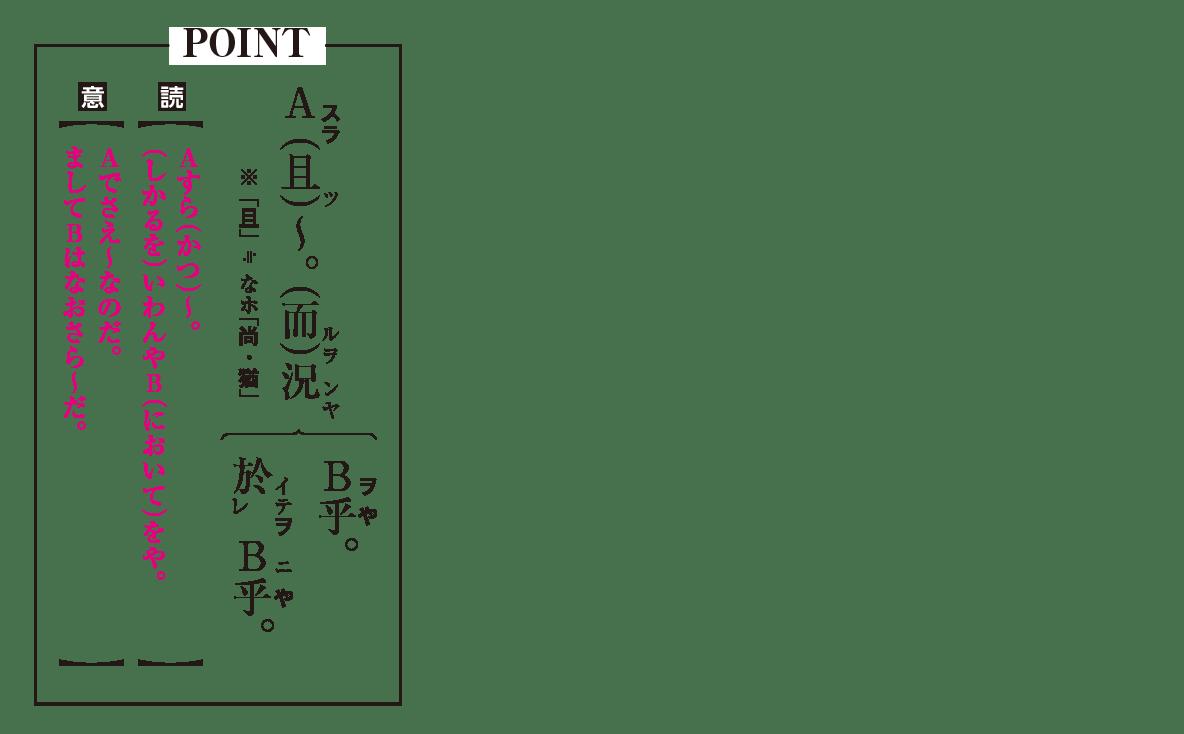 高校漢文 9章3 POINTの図