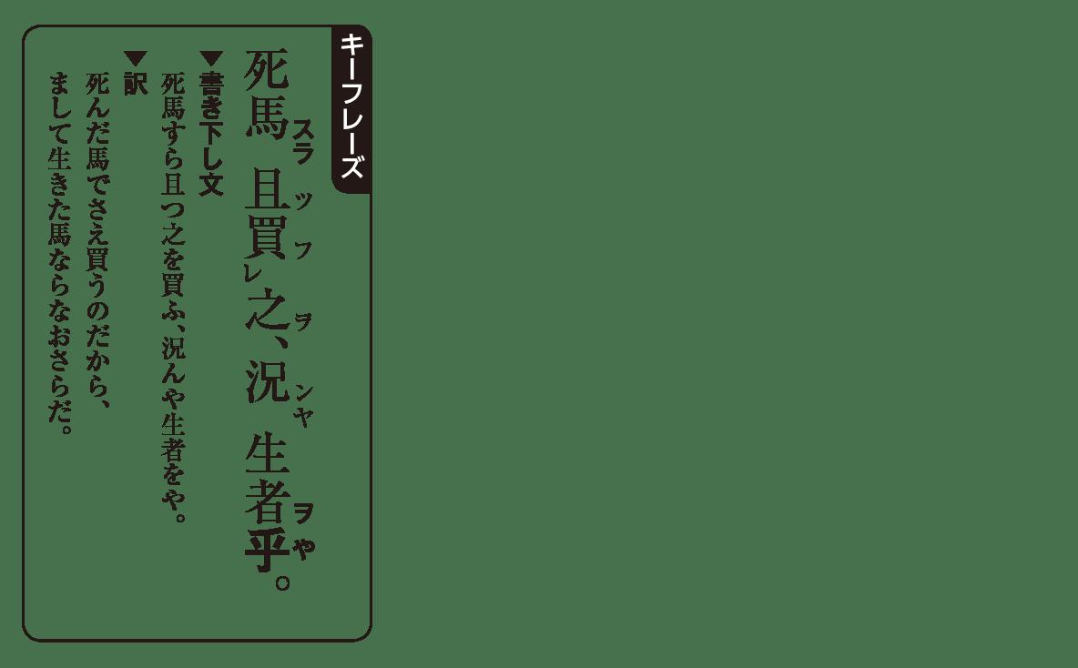 高校漢文 9章3 キーフレーズ