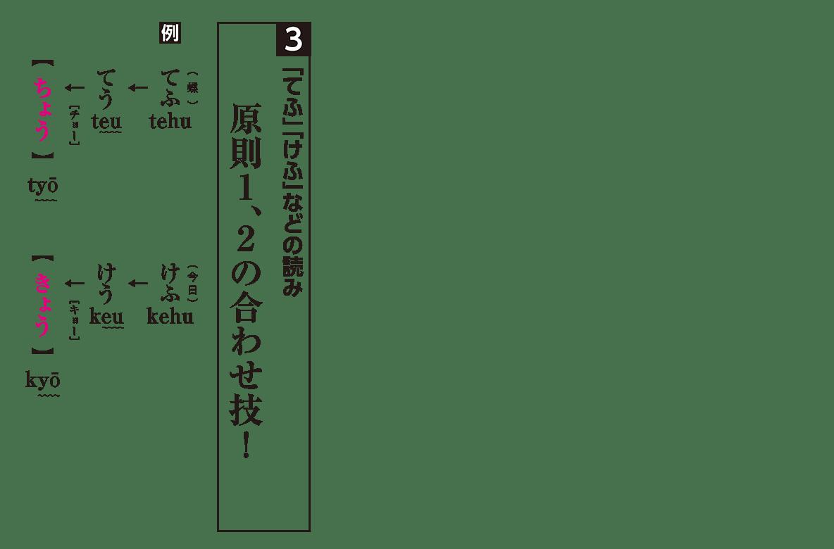 高校古文 1章1 読み方3