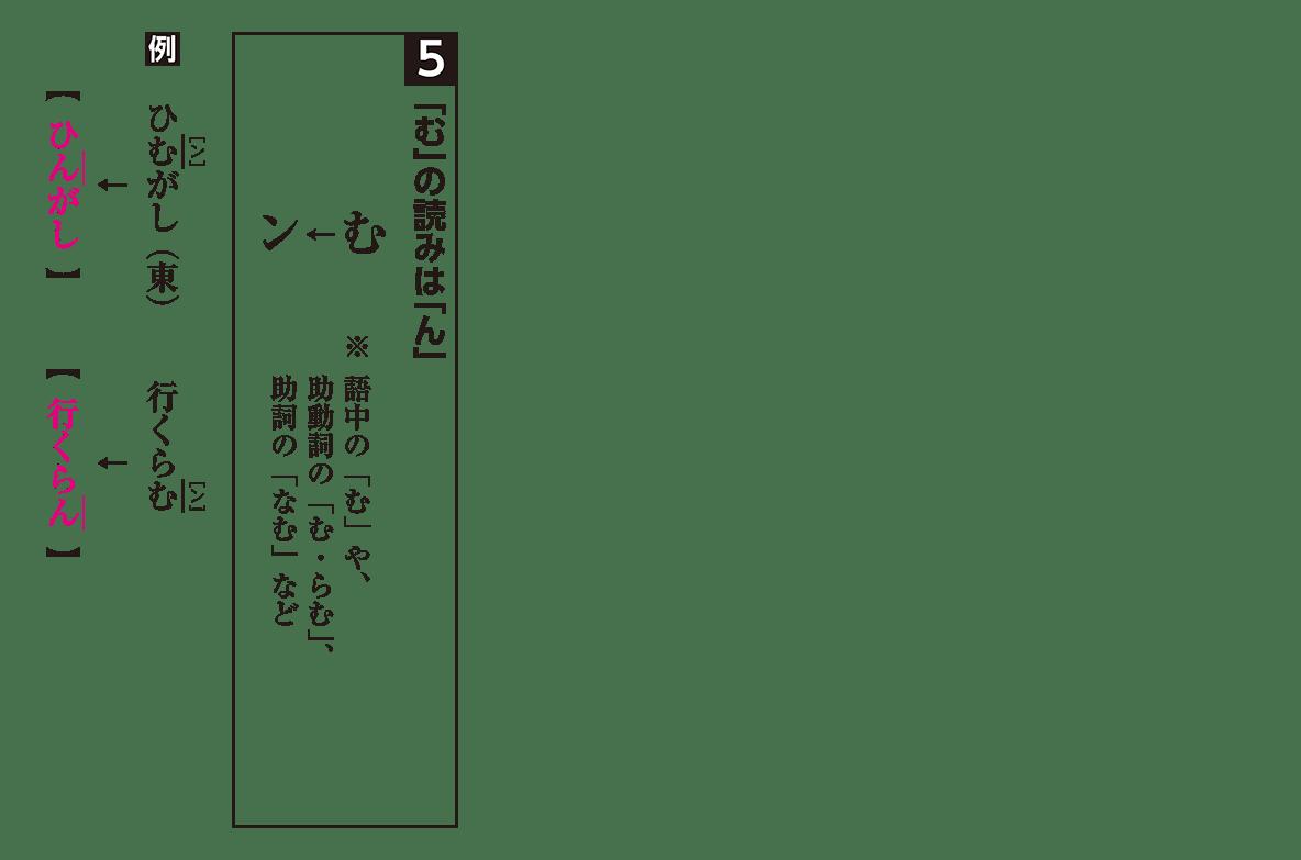 高校古文 1章1 読み方4