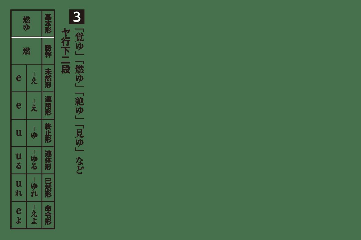 高校古文 2章4 「覚ゆ」「燃ゆ」「絶ゆ」「見ゆ」