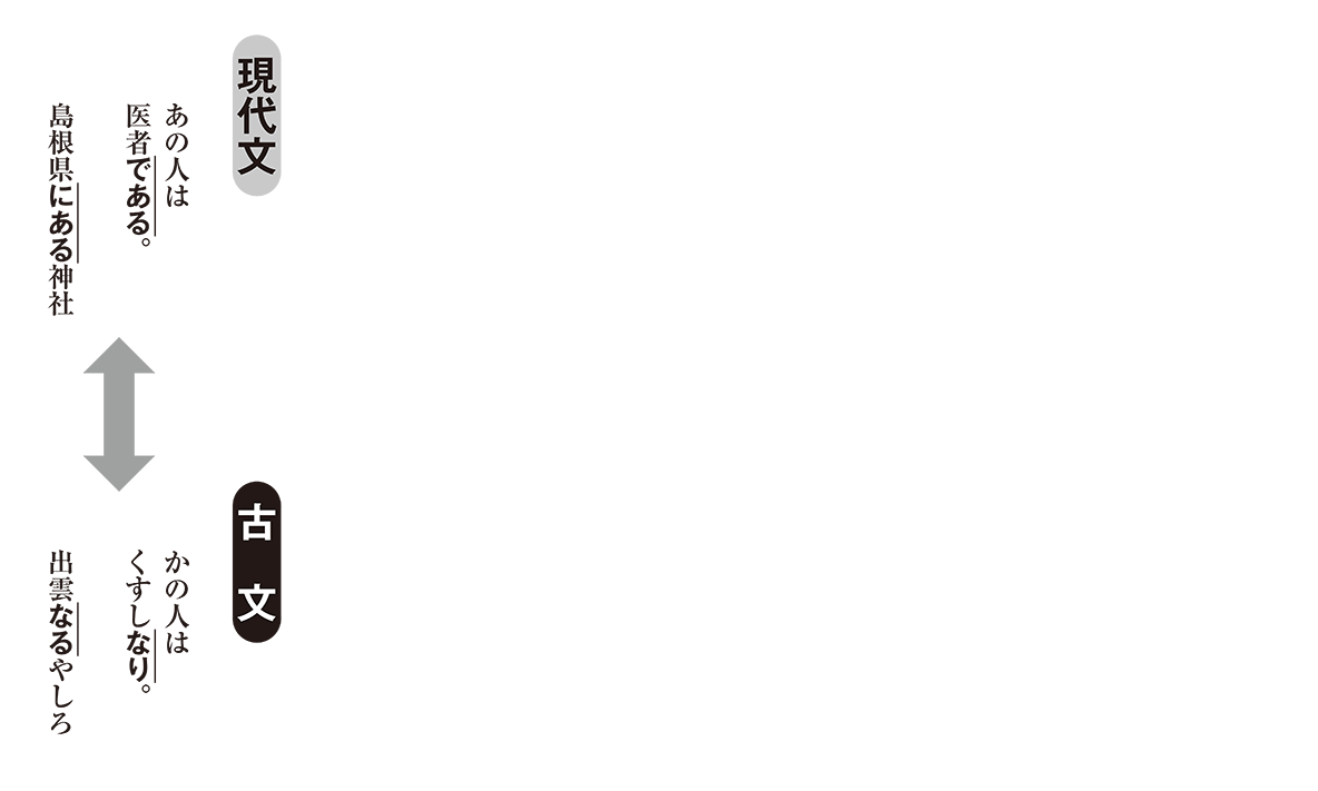 高校古文 3章18 現代文と古文の比較