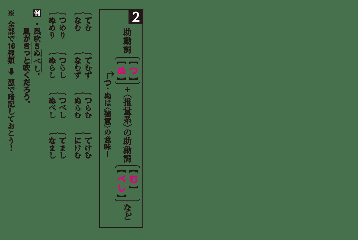 高校古文 3章5 「つ・ぬ」+推量の助動詞