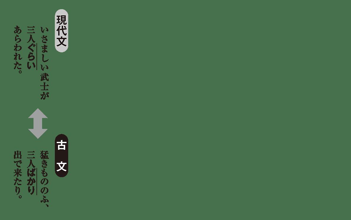 高校古文 4章18 現代文と古文の比較